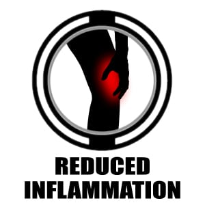 "silhouette of a knee highlighted in red to indicate pain with ""reduced inflammation"" at bottom of image"