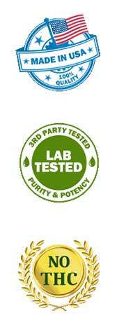 CBD Lab Testing Hemp Bombs