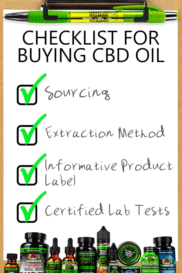 Checklist for Before You Buy CBD Oil